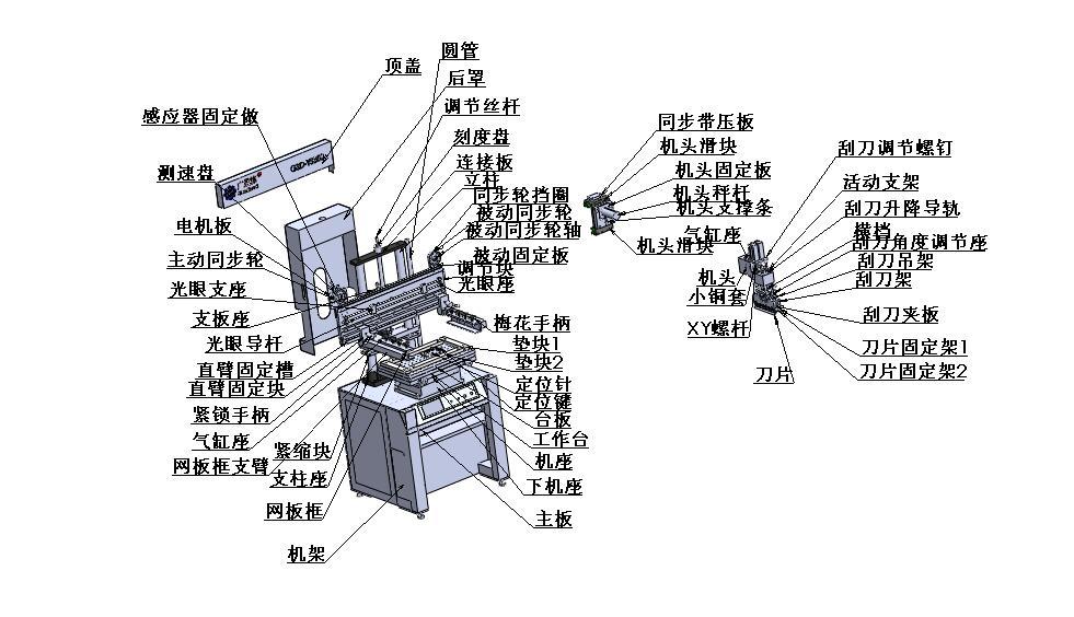 半自动锡膏印刷机结构图