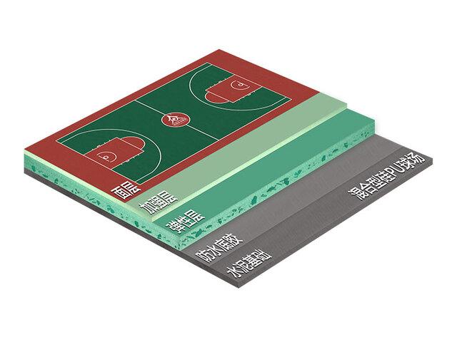 塑胶篮球场价格