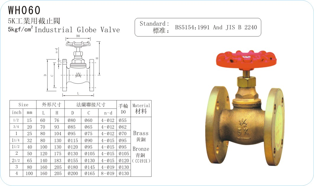 WH060 Industrial Globe Valves