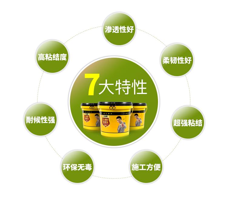 瓷砖粘结剂特性