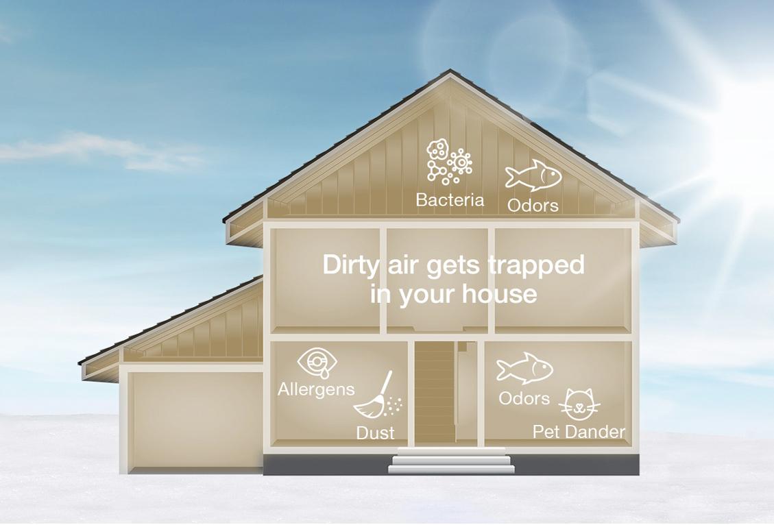 安装直流无刷离心风机的全屋新风系统可以解决很多问题