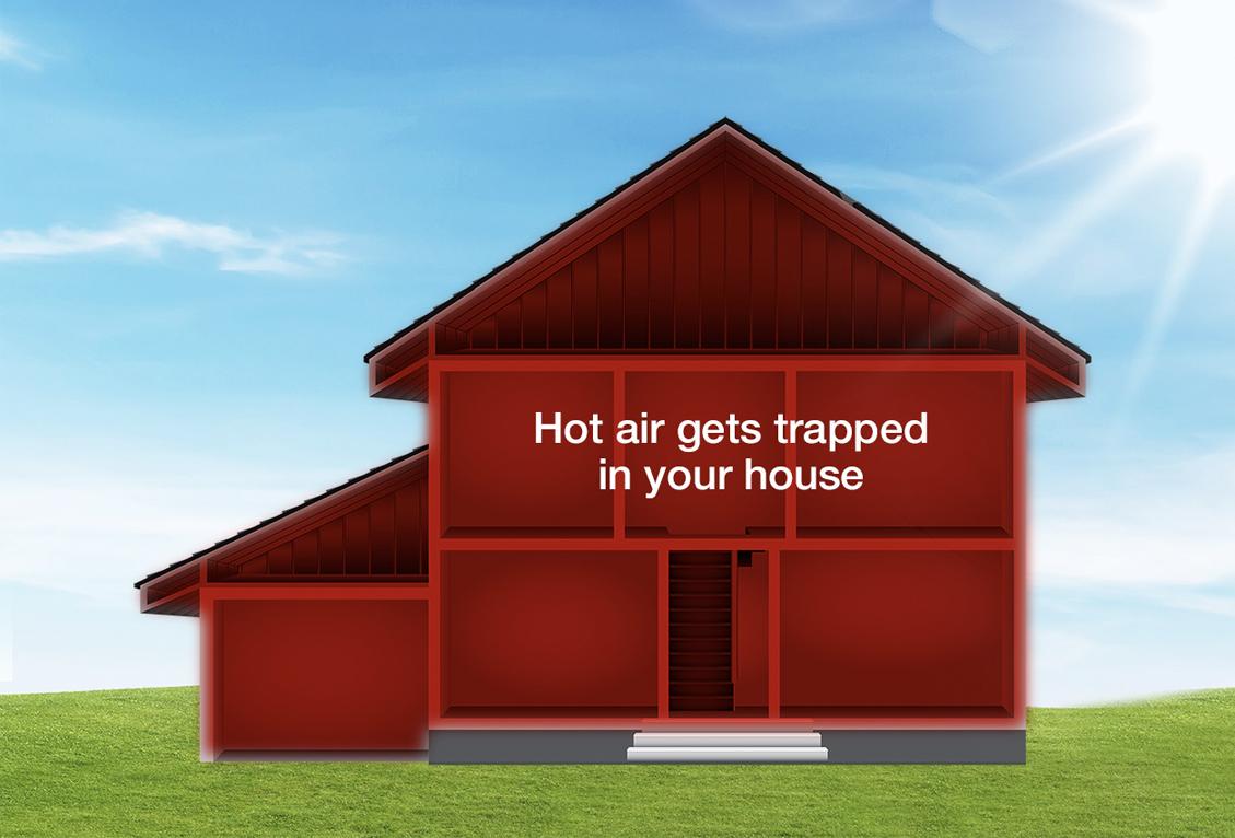 洁净空气健康生活--全屋新风系统应用