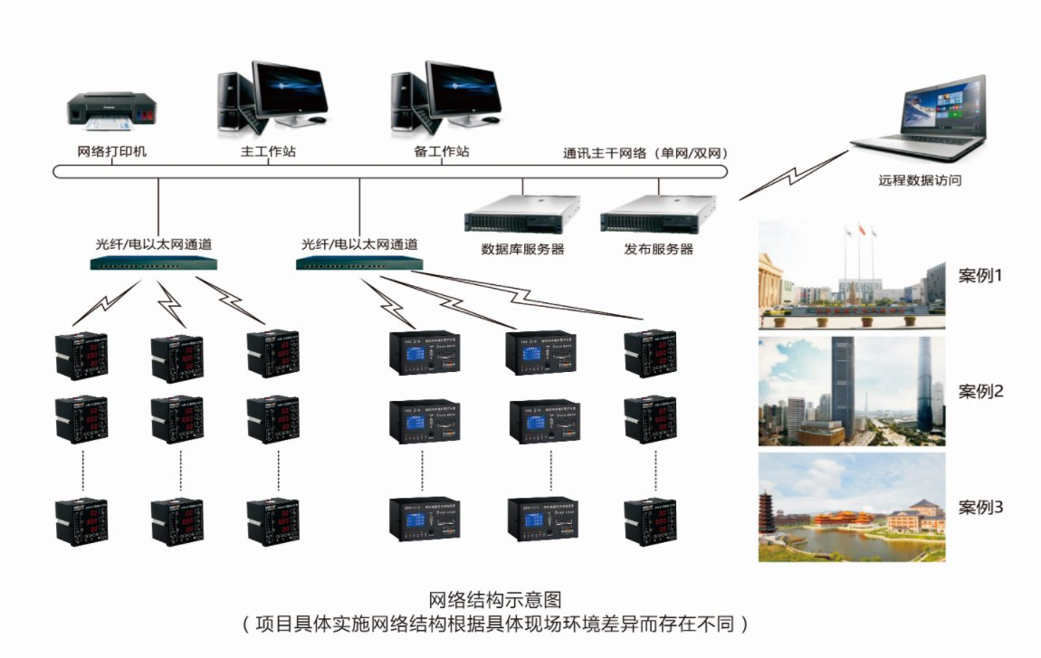 CRD-MS能源监控系统