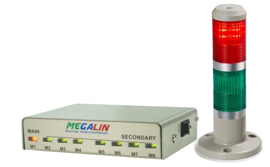 Megalin GZ-1900 设备接地监测器