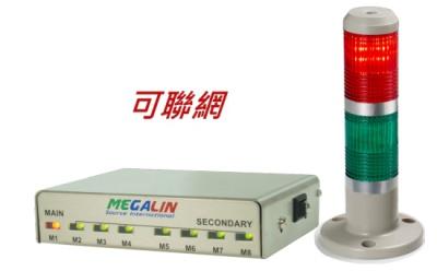 Megalin GZ-1950 设备接地监测器