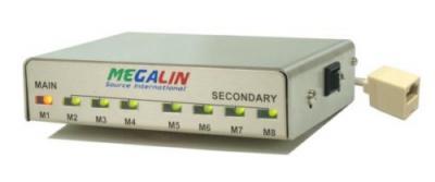 Megalin GZ-1950-H 可联网设备接地监测器