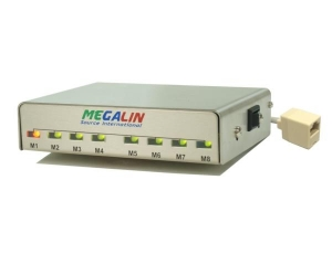 Megalin GZ-1980-H 数位式设备接地监测器