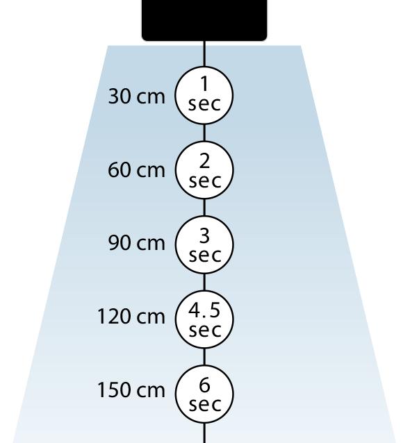 AEROSTAT FPD离子风机