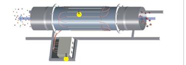 Conveyostat 管道静电消除器