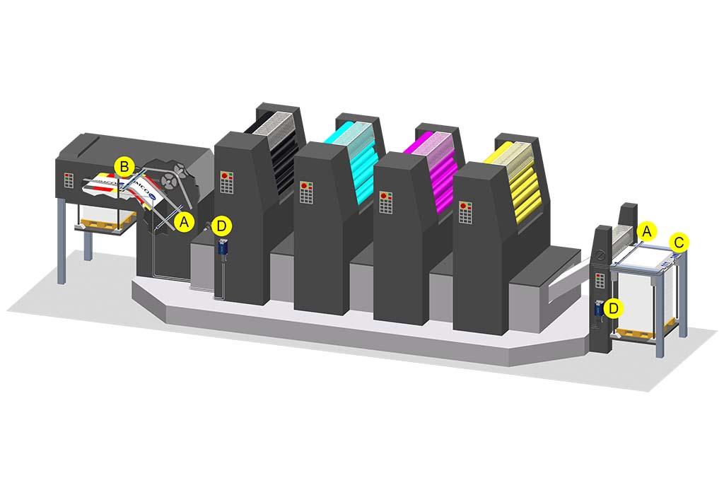 A 系列离子产生器