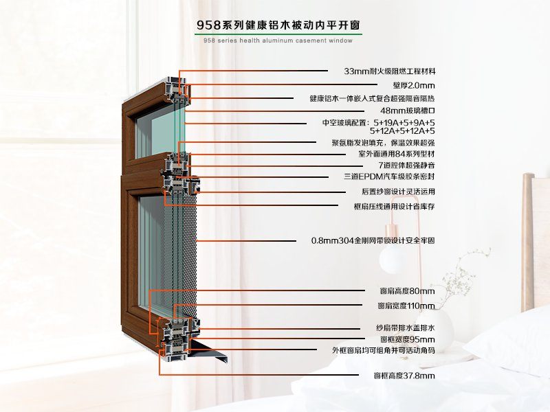德重958系列健康型被动式铝木内平开窗