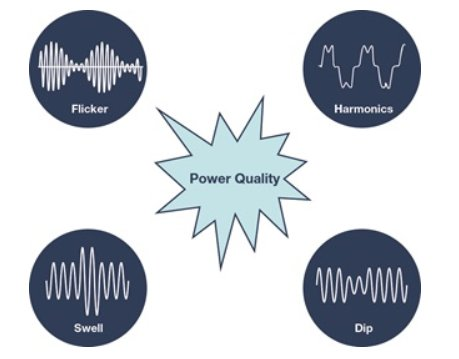 新一代电源质量监控技术—— 帮助...