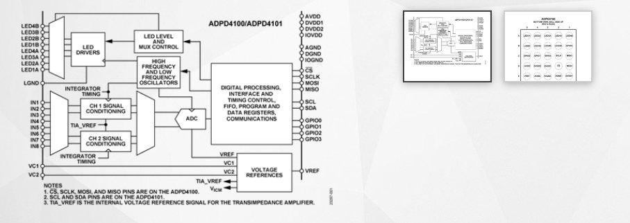 ADPD4100