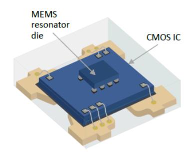 DualMEMS温度传感技术