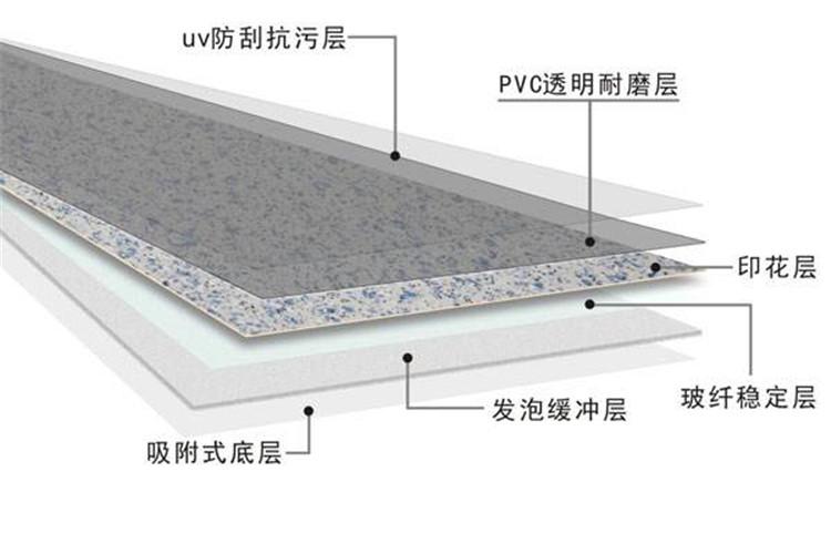pvc胶地板多少钱