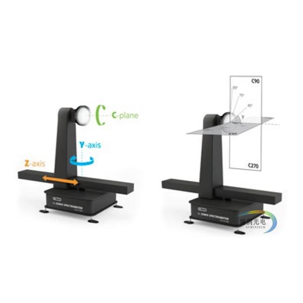 德国GLoptic-C型分布式光度计-分布光度计-配光仪 简介