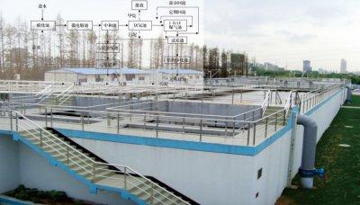 深圳龙岗中心城垃圾焚烧发电厂垃圾渗滤液处理站