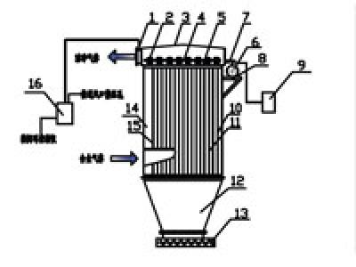 (HZ)-II型环隙喷吹脉冲袋式除尘器