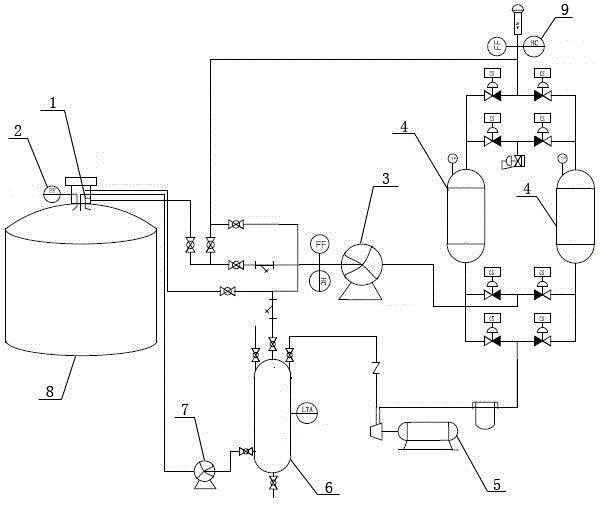 油气回收罗茨鼓风机HLSR175...