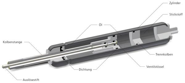 HAHN油制动器的结构和工作原理