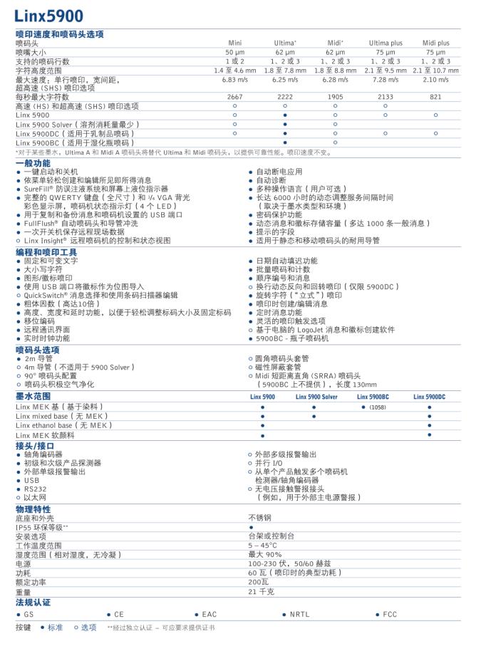青岛LINX5900喷码机供...