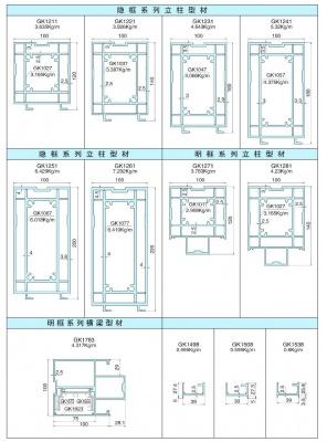幕墙型材(100mm)