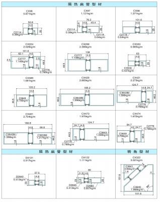 隔热固定系列型材