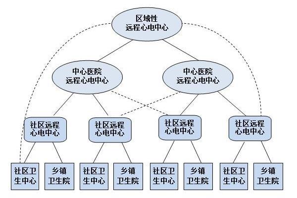 ECGNET心电九州体育app