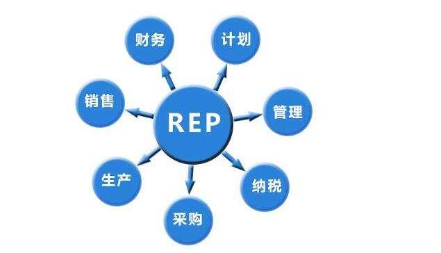 ERP都具备哪些功能和特点?东莞易飞...