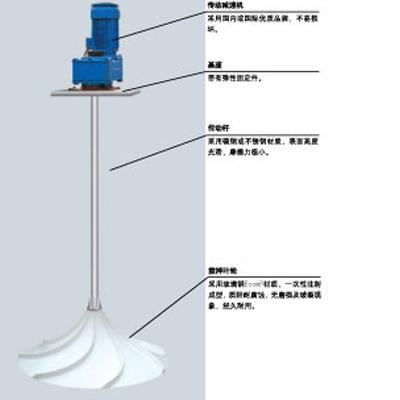 PLB型伞形立式搅拌机