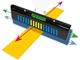 电力线导航传感器
