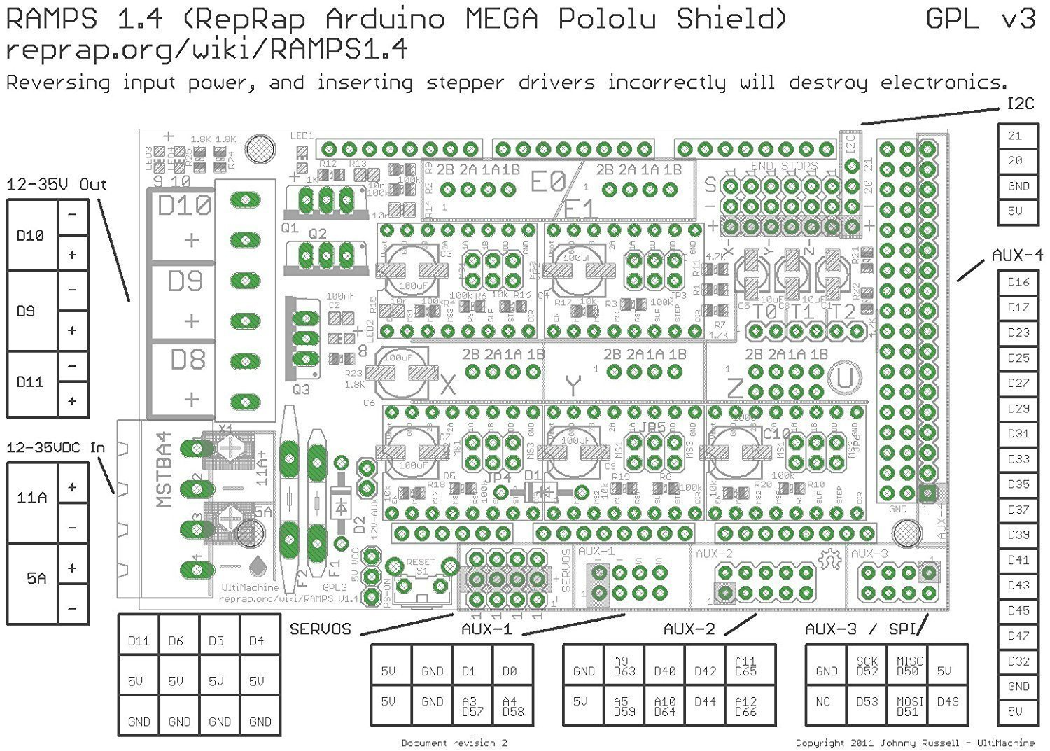 RAMPS 1.4 Control Panel 3D Printer Control Board Reprap Control Board Support Arduino Mega 2560