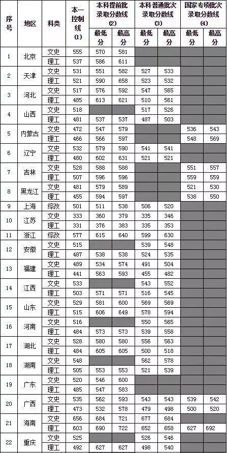 上海海关录取.webp.jpg
