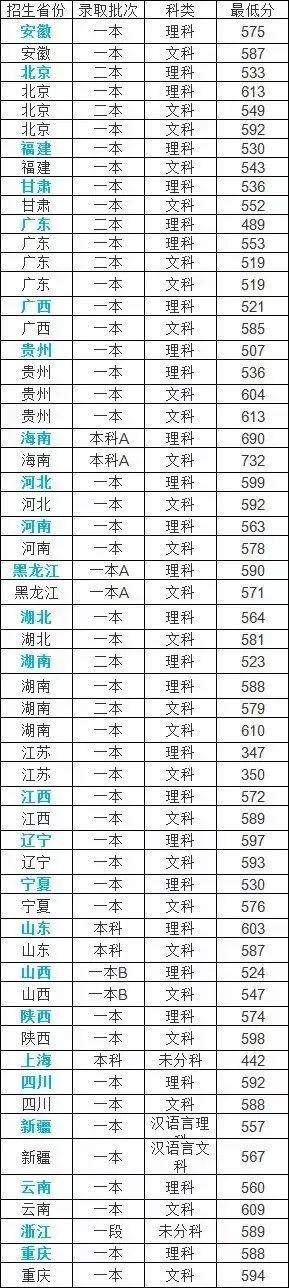 南京审计录取.webp.jpg