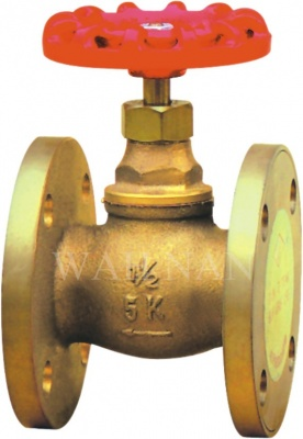 WH060 Industrial Globe Valves