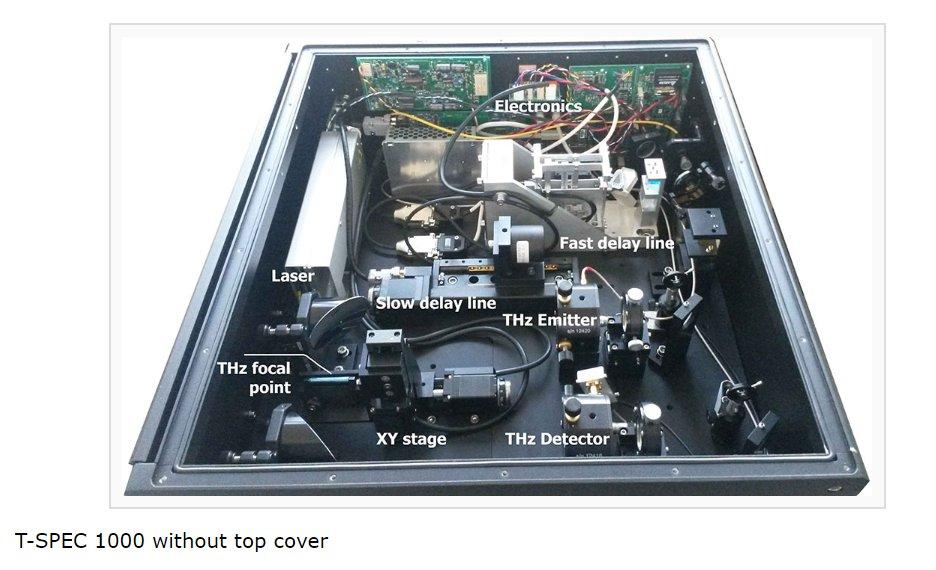 T-SPEC实时太赫兹谱仪