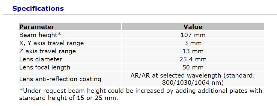 太赫兹发射器/探测器安装台