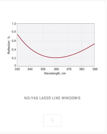 YAG激光线组件