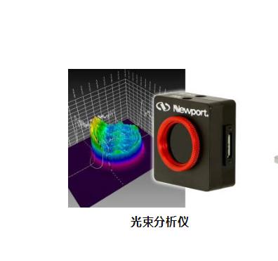 激光光束表征