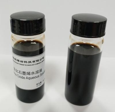 Graphene Oxide aqueous solution