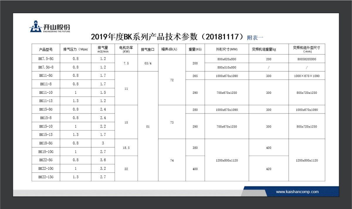 BK系列产品技术参数1