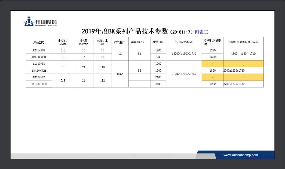 BK系列产品技术参数3