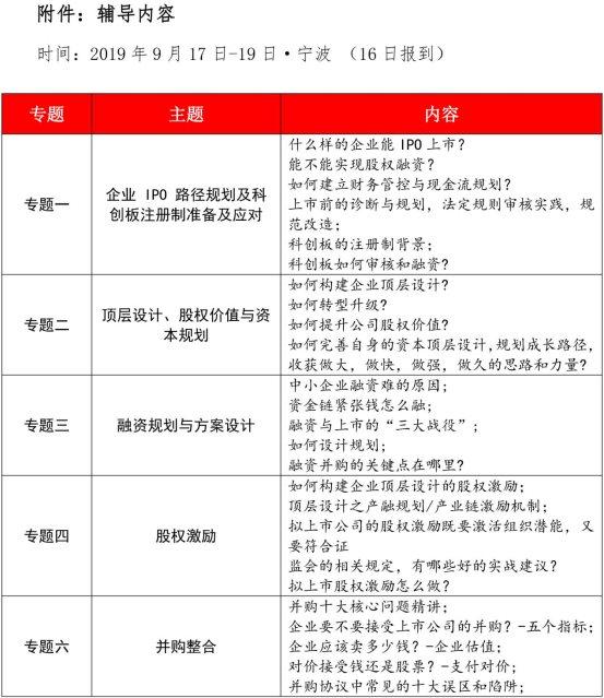 """21号文件:关于组织会员单位参加第138 期""""走进浙江推动优质企业多渠道上市及科创板、注册制准备和应对公益辅导计划""""的通知 -5"""