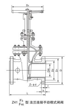 衬氟闸阀 Z41F46
