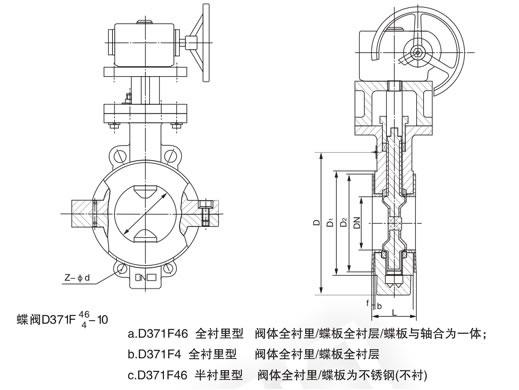 衬氟对夹蝶阀 D371F46