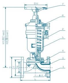 国标气动隔膜阀(常开式) G6K41J/FS