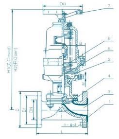 国标气动隔膜阀(常闭式) G6B41J/FS
