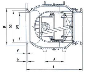 活塞式流量调节阀 BYL942X型