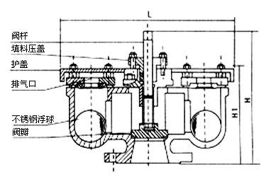 双口快速排气阀 QB2