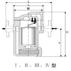 倒吊(置)桶式蒸汽疏水阀 CS45Y、CS15Y